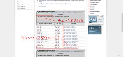 Oracle Java Development Kit 7u9 Downloads